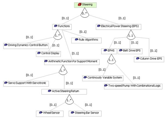 Fantastisch Schematisches Blockdiagramm Bilder - Der Schaltplan ...